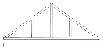 Douglas Fir King & Queen Post Truss