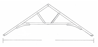 Douglas Fir Tied Under Braced Queen Trusses